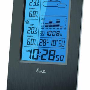 termometr_ea2_um8_912852_1